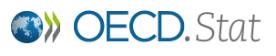 OECD database