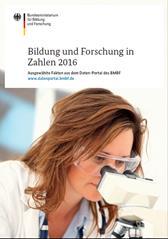 Titelbild der Publikation